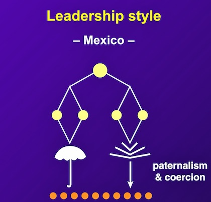 Mexican-leader