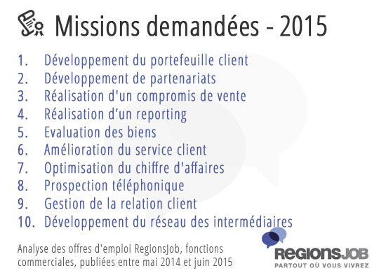 Commerciaux_missions-demand