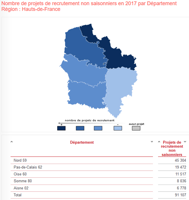 Top-départements-HdF